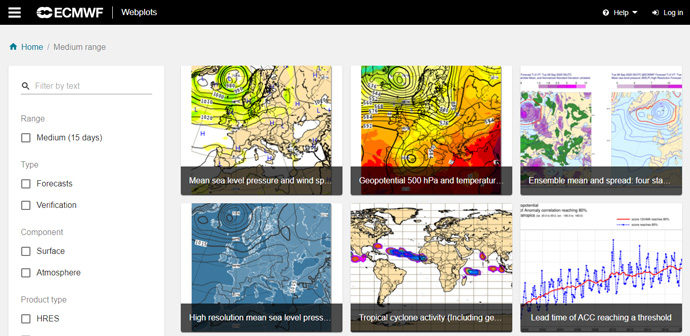 Open data previsioni meteo ECMWF