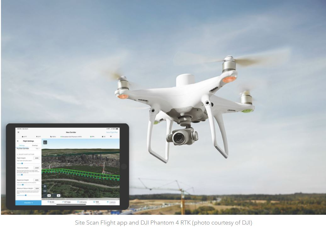 arcgis djI support