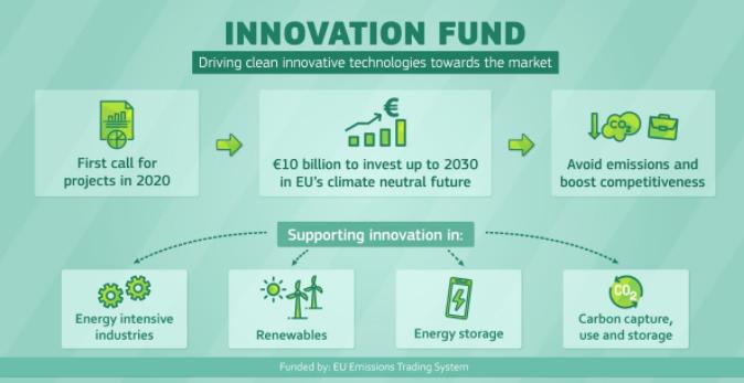 Fondo per l'innovazione: seconda call del programma di investimenti nelle tecnologie pulite