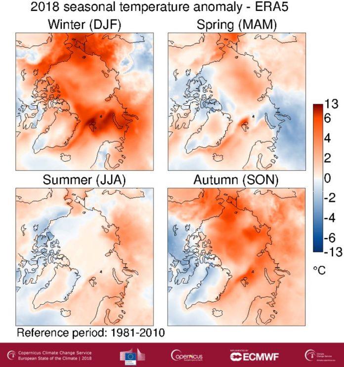 cambiamenti climatici artico 2018