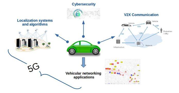 navigazione satellitare e 5G per veicoli autonomi