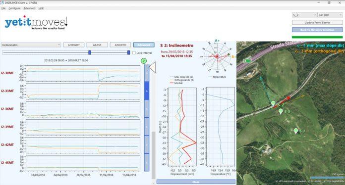 monitoraggio gnss DISPLAYCE dashboard